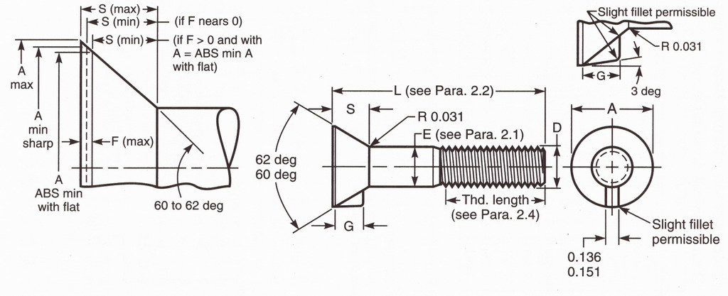how to read countersink dimensions