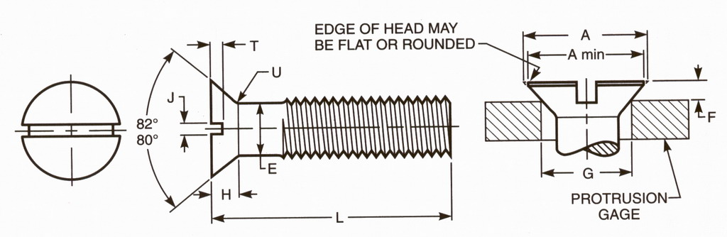 how to use cup head bolts