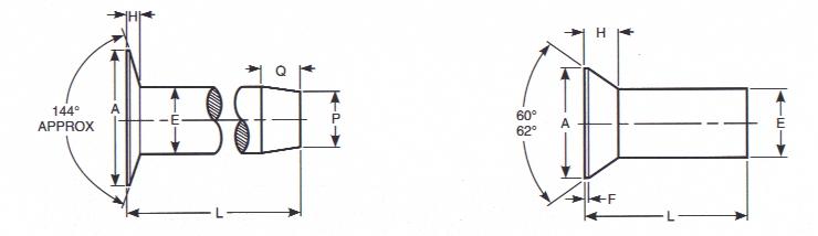 ASME B18 1 1 1972(R 2001) - Belt Rivets And 60-Degrees Flat