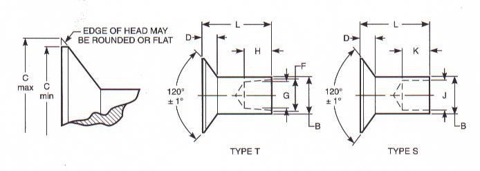 ASME B18 7 1972(R 2001) - 120 Degree Flat Countersunk Head Semi